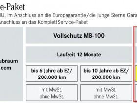 mb-80 garantie jetzt bis 12 jahre / 200tkm - allgemeines mercedes